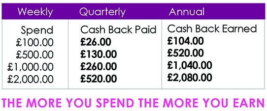booker-cashback-table